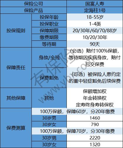 定海柱1号基本信息.png