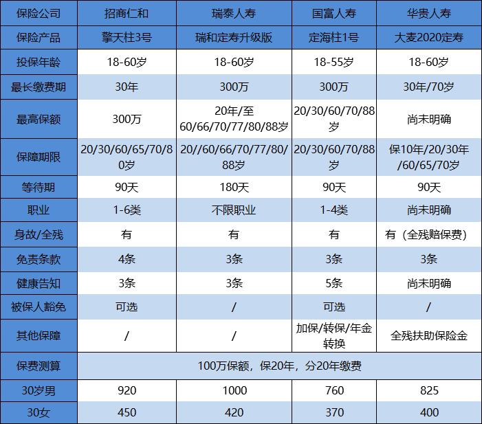大麦2020与其他产品对比.png
