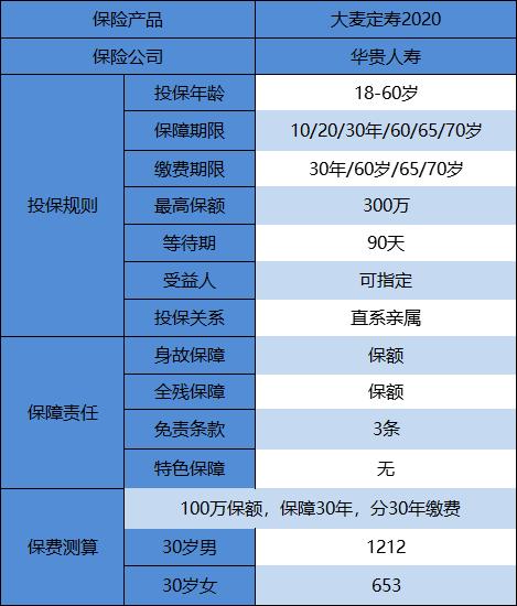 大麦2020基本信息.png